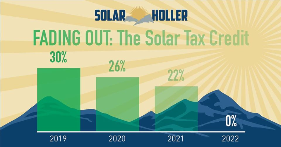 Fading out the Solar Tax Credit