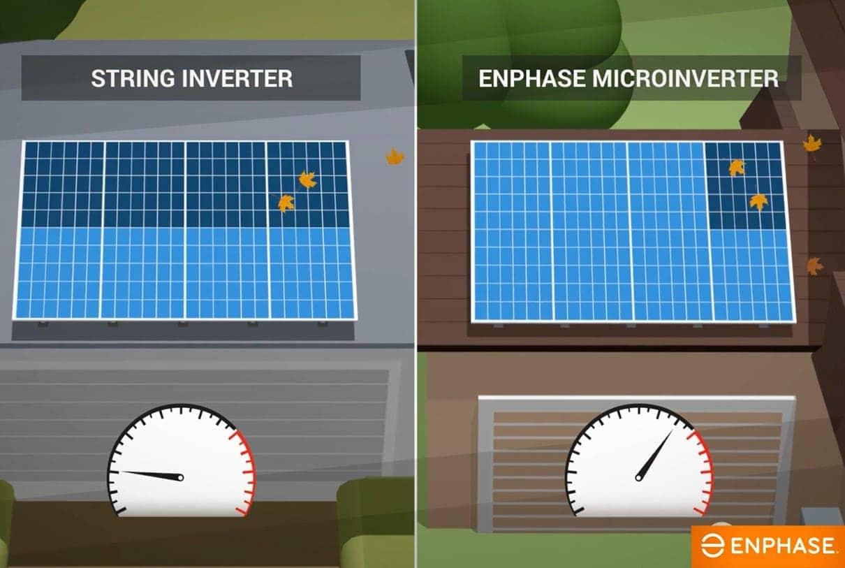 Solar Panel String Inverter vs Enphase Inverter